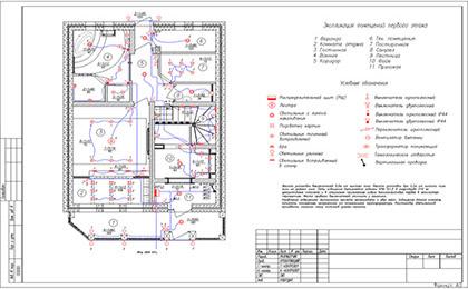 Монтажный проект электроснабжения частного гаража