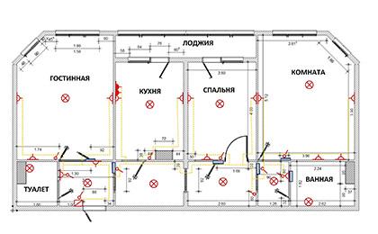 Проект расположения электрики квартиры